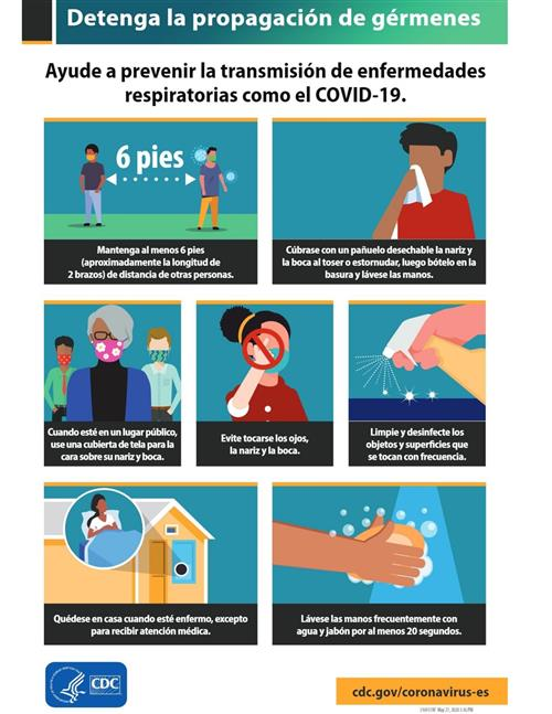 How to Stop the Spread of Germs - Spanish